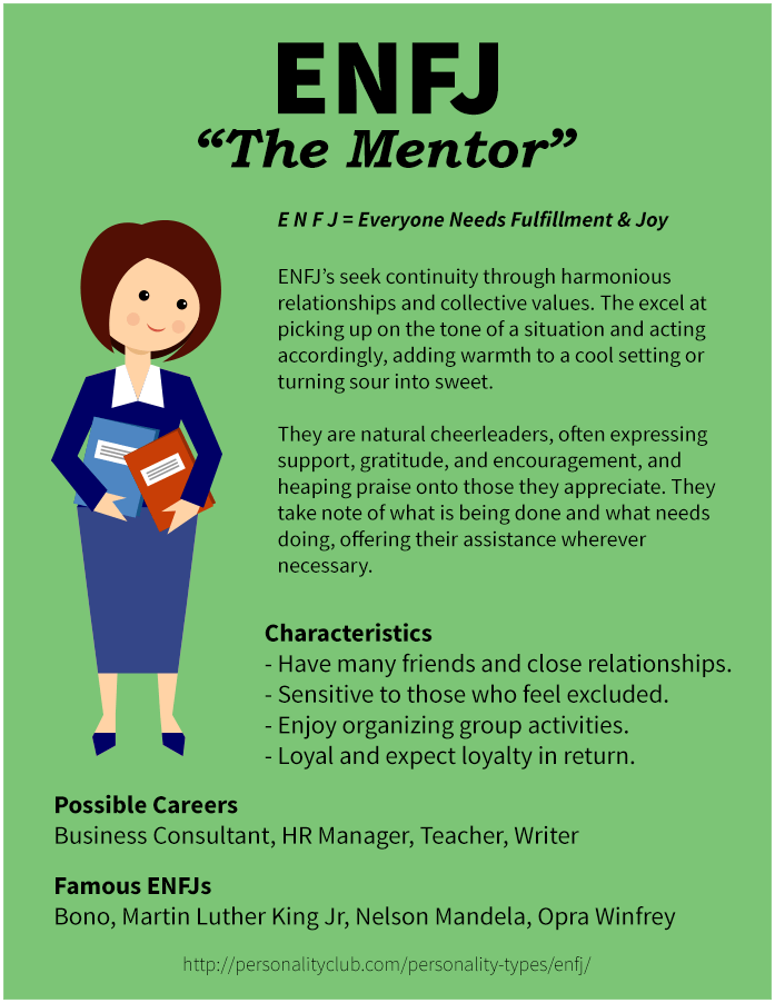 ENFJ Profile - The Mentor