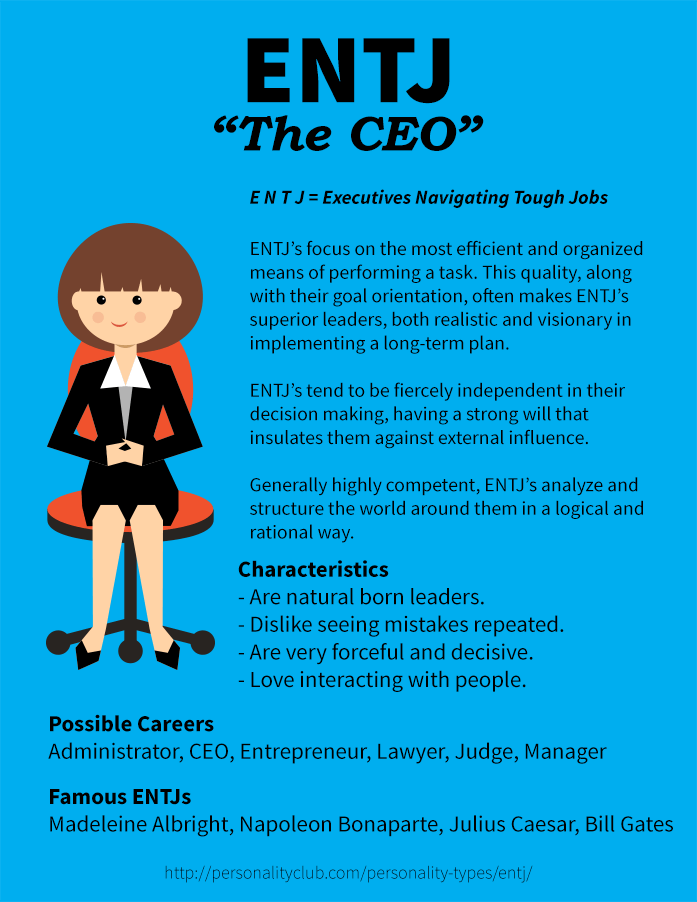 Profile of ENTJ - The CEO