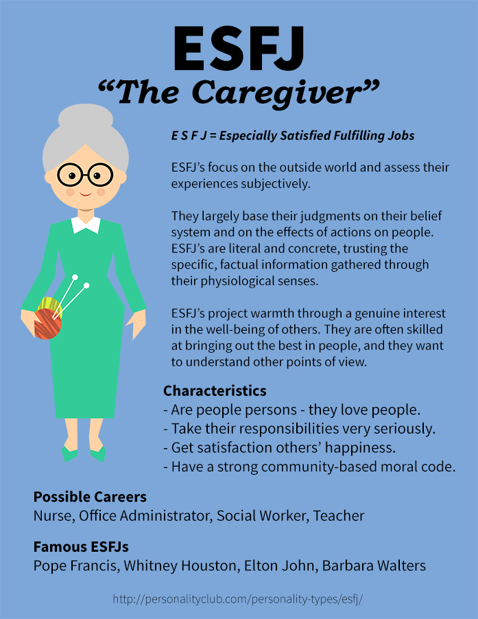 Profile of an ESFJ - The Caregiver