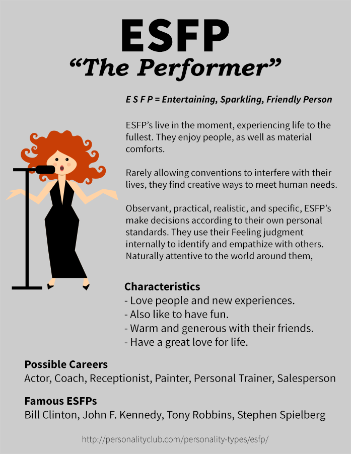 Profile of ESFP Personality - The Performer