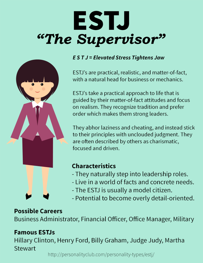 Profile of ESTJ - The Supervisor