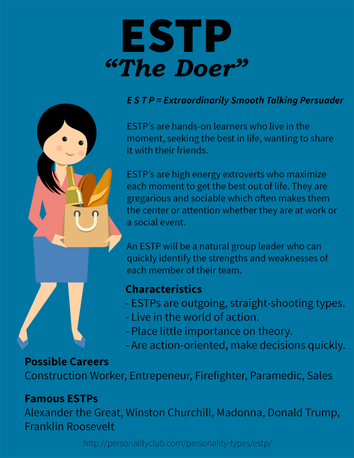 Profile of ESTP Personality - The Doer