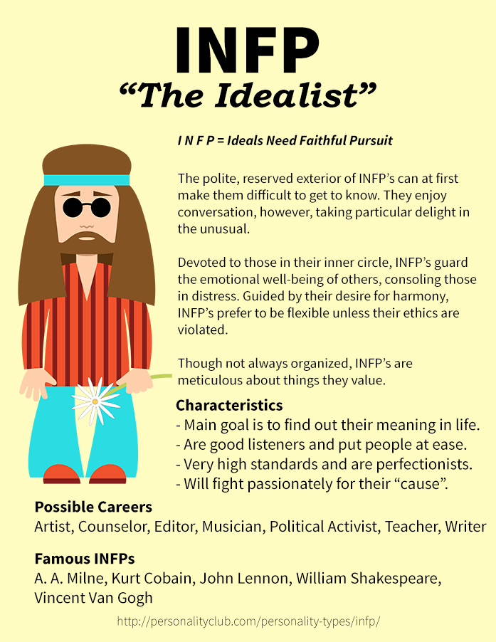 Profile of INFP Personality - The Idealist