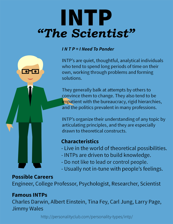 Profile of INTP Personality - The Scientist