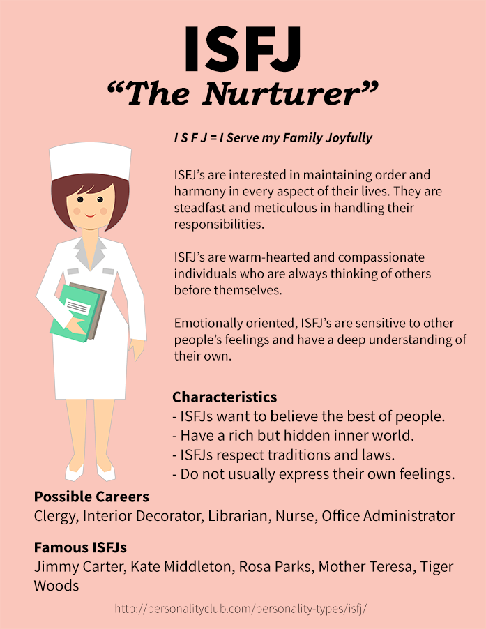 Profile of ISFJ Personality - The Nurturer