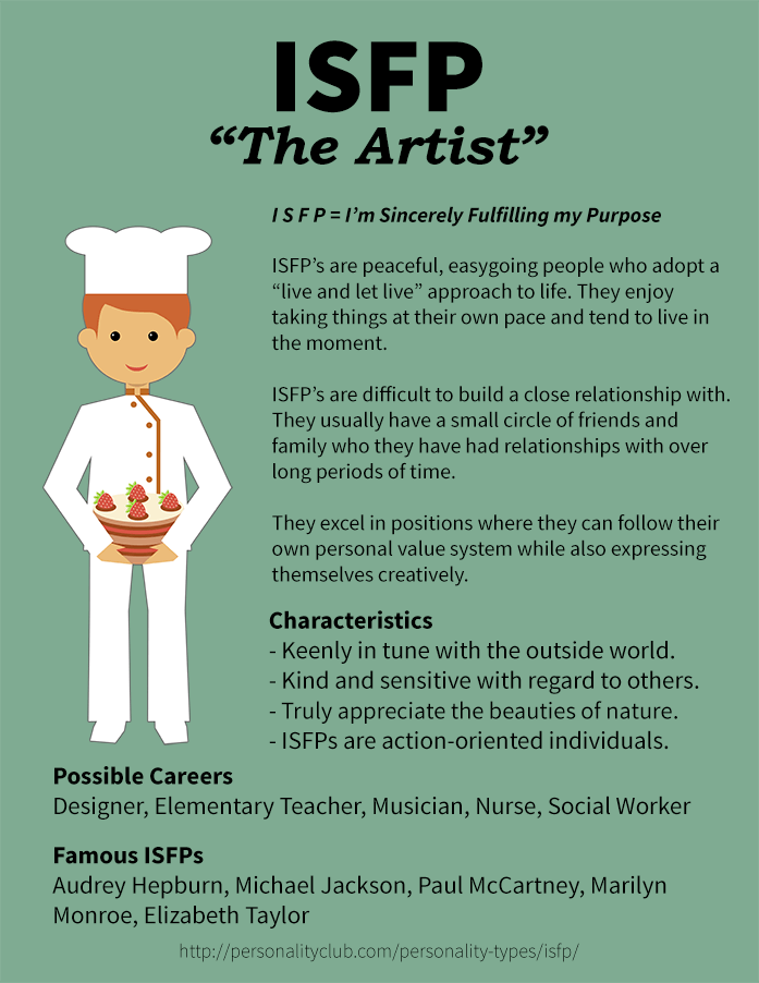 personality type isfp Everything and more you need to know about the famous isfps making great waves throughout history.