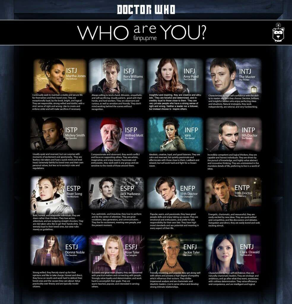 Doctor Who Personality Chart