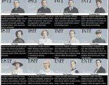 Downton Abbey Personality Chart