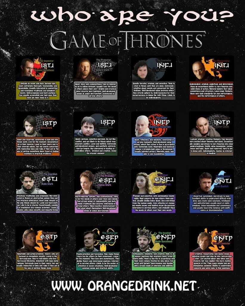 Game of Thrones Personality Chart