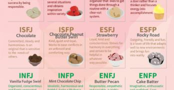 Ice Cream Personality Types