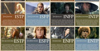 Lord of the Rings Personality Chart