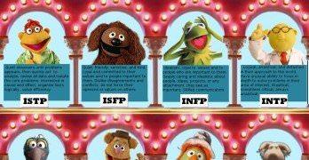 Muppets Personality Chart