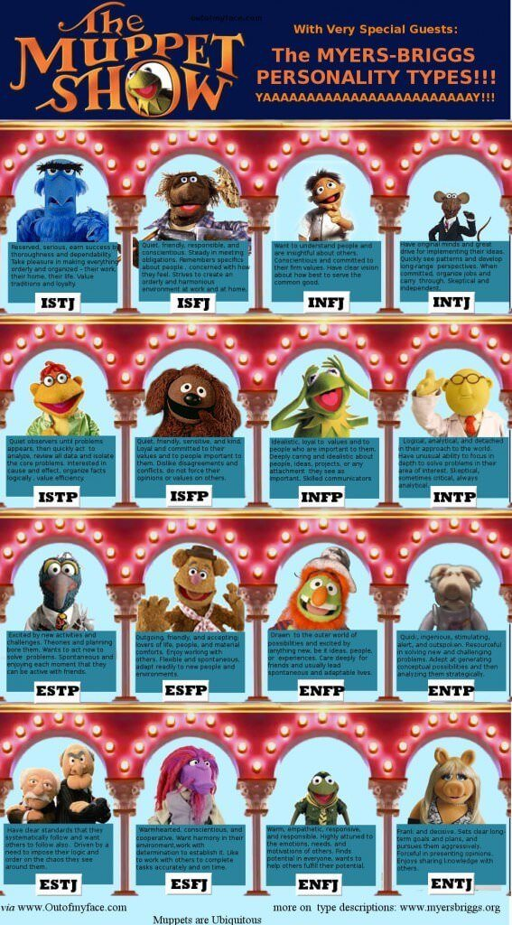 Muppets Personalities