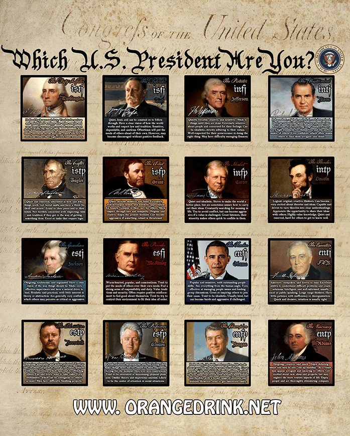 Presidential Personality Chart