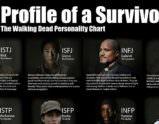 The Walking Dead Chart