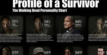 The Walking Dead Personality Types